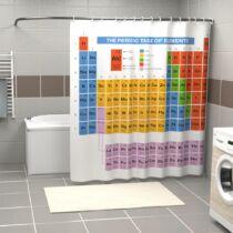 Periódusos rendszer zuhanyfüggöny